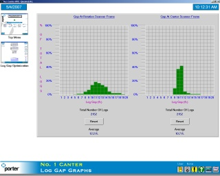 gap_graph