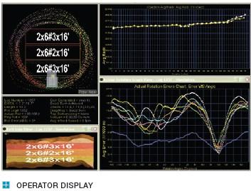 operator_display